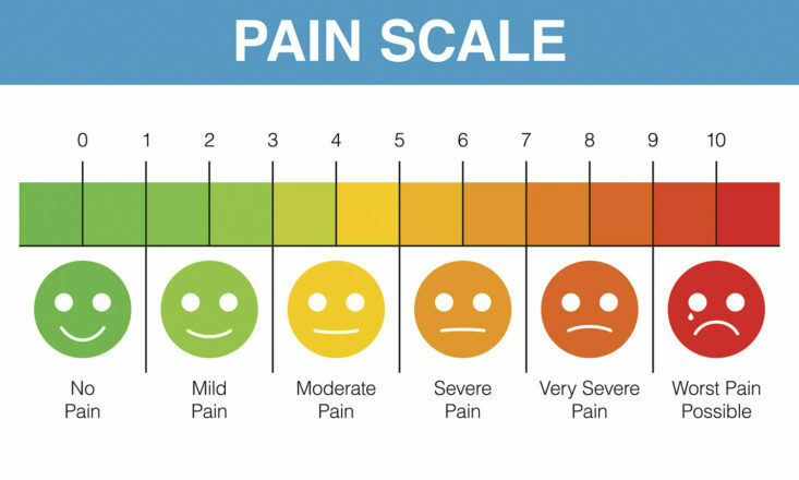 wound pain management